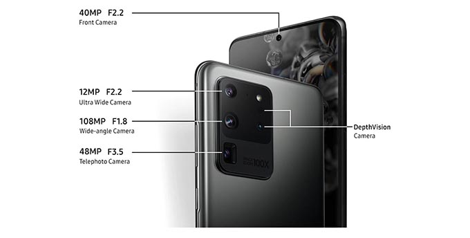 Samsung Galaxy S20 Ultra camera specs